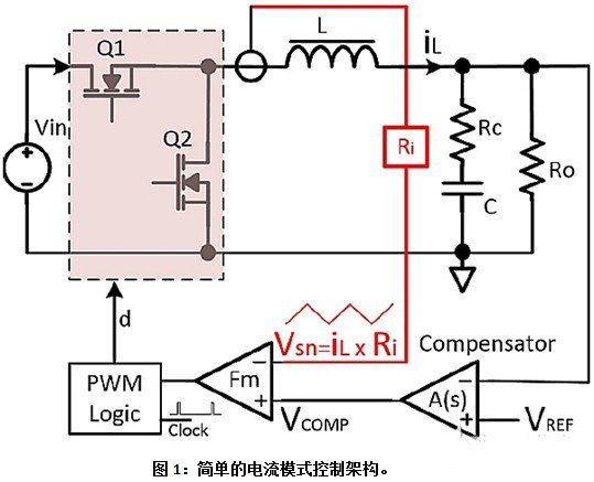 新步降型转换电路的PWM控制器合理选择方案