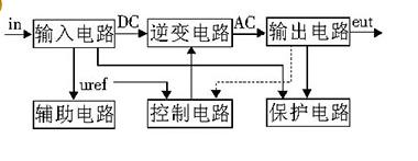 60v转220v逆变器的电路制作