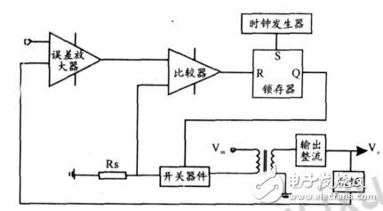 基于UC3846的开关电源电压反馈的优化设计