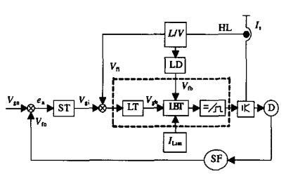 UC3846在永磁无刷电机驱动中的应用