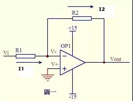 十一种经典运放电路分析