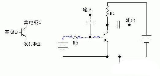 三极管放大电路基本原理案例详解