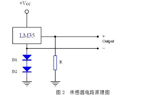 基于LM35温度传感器的温控系统设计