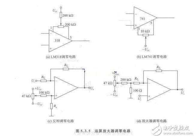 放大含直流分量信号的应用场合,集成运算放大器必须进行凋零