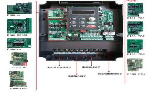 变频器怎么选择_变频器选型原则与步骤详解