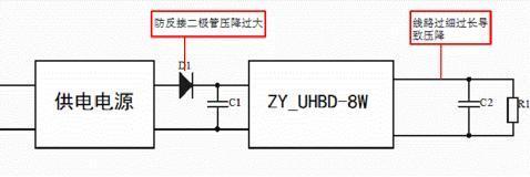 DC-DC电源模块常见故障及解决方案