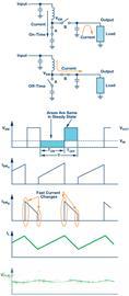 多种开关电源输出滤波器技术逐步骤的设计过程解析