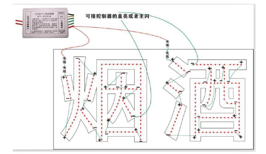 公共正极(红线+)是给每路灯的正极供电   主闪(绿线)就是要做的字让它闪(如果不想让它闪就可以不接)   三路循环(黄线)这三根线分别接跑边的三种颜色LED管的负极。正极接公共正极切记正极一定要先串上电阻才能接在LED管的正极上。   直亮输出(白色)就是要做的字让它直亮    例如:   主字用红色的LED管串上100个LED管,LED管正极串上1K2W电阻串上4-5个,电阻的另外一头接在控制器的公共正极。LED管的负极接控制器的主闪或直亮输出,如果LED管亮度不太亮就减掉一个电阻。切记千万不要短