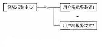 基于LM1893的电力线载波通信系统设计方案