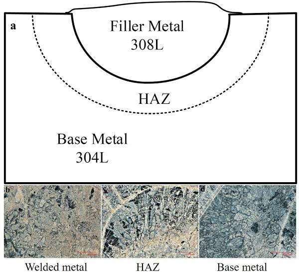 304/308L不锈钢激光焊接接头组织与性能关系的研究