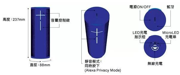 拆解Megablast:声控和无线通信最牛的防水智能音箱