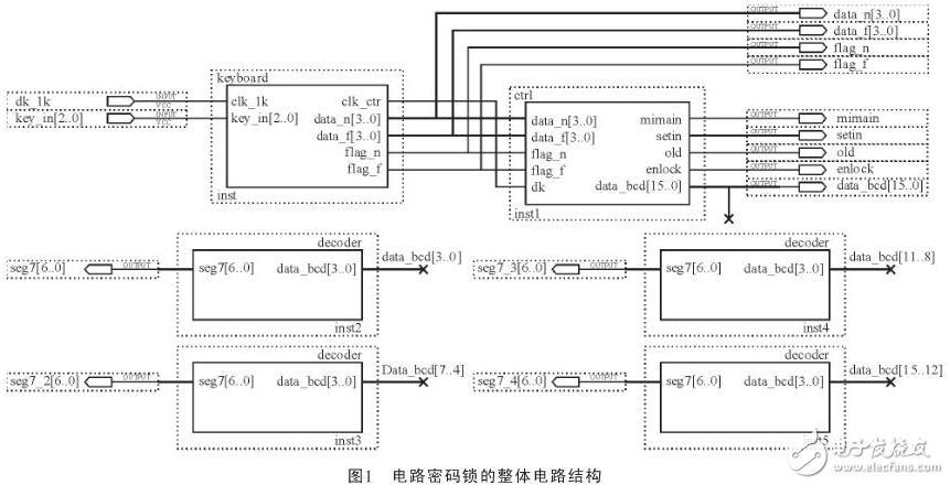 eda简易密码锁的设计方案汇总