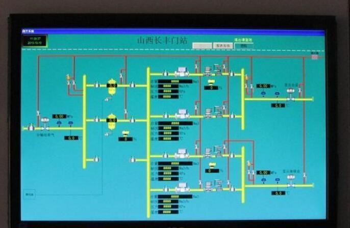 人机界面HMI的8大知识点汇总
