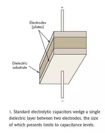 为啥说超级电容将取代可充电电池?