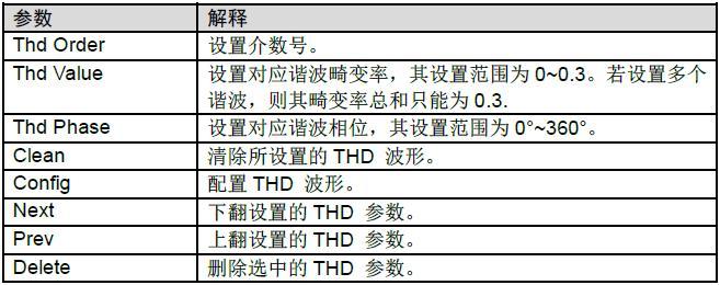 艾德克斯IT7600可编程交流电源谐波模拟功能解析(1)