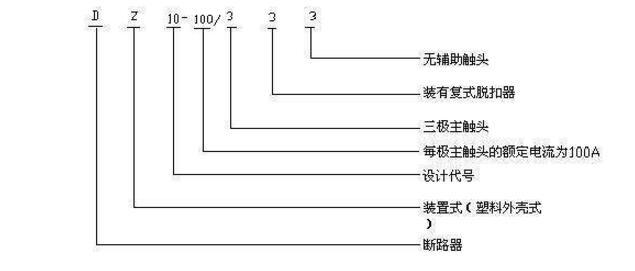 低压断路器如何分类及功能介绍
