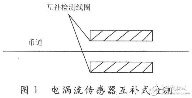 基于FPGA的等位移多点采样原理