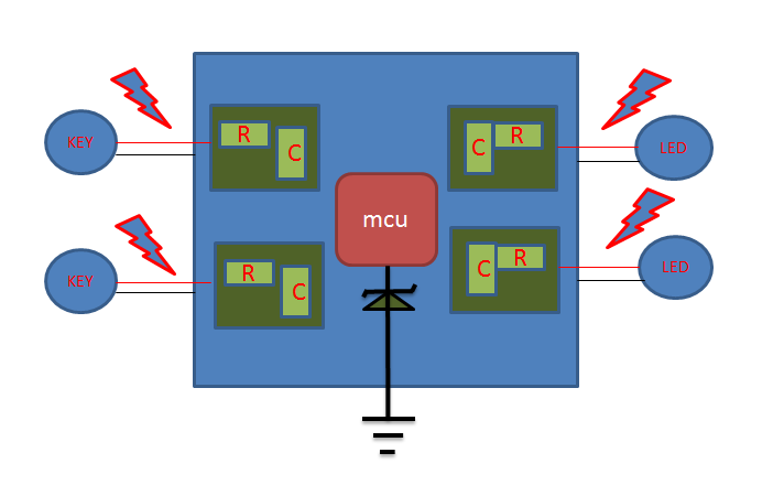 开关电源非隔离高低压混合布板方式