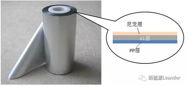 一文看懂软包锂离子电池制作工艺流程