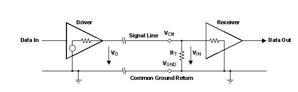 如何克服邻近电路的巨大电磁干扰源