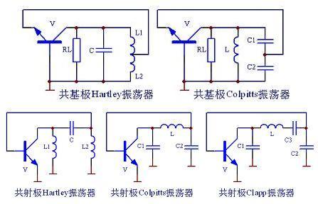 lc振荡电路起振条件及调试
