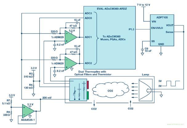 完整采用非分散红外技术的气体传感器电路