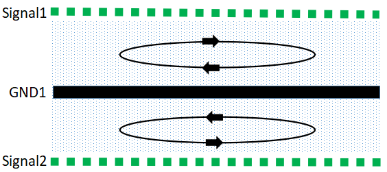EMC设计元器件选择及电路设计很关键