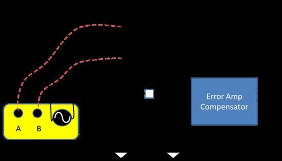 调节器控制环路波特图测量设置及方案