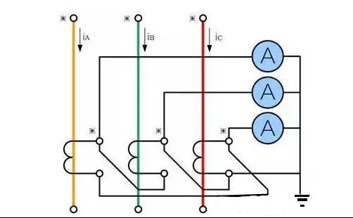 5、两相电流差接线方式   两相电流差接线方式由两台电流互感器和一只电流继电器组成。也仅用于三相三线制电路中,这种接线的优点是不但节省一块电流互感器,而且也可以用一块继电器反映三相电路中的各种相间短路故障,亦即用最少的继电器完成三相过电流保护,节省投资。