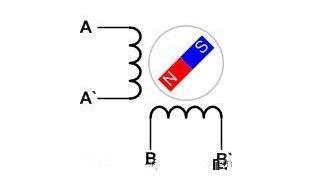 一文解析步进电机三种驱动方式的优缺点