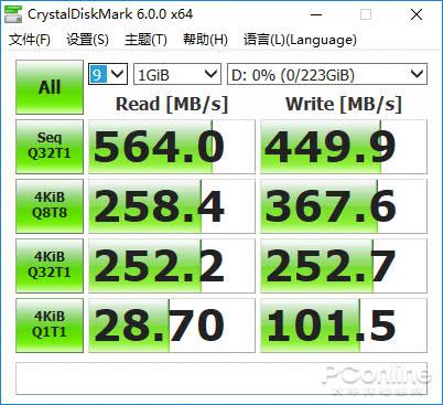 求真实验室:固态硬盘分区太多会变成机械硬盘?