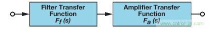 有源�V波器的相位���第三部分:��通���