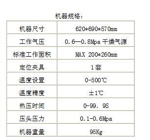 机器规格表