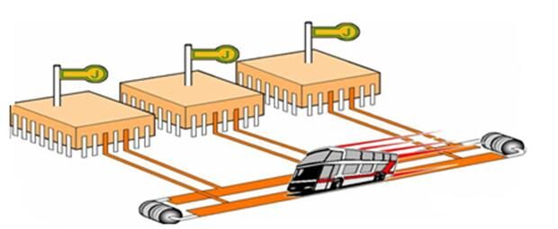 CAN总线概述及应用_CAN总线的应用案例(汽车CAN总线应用)
