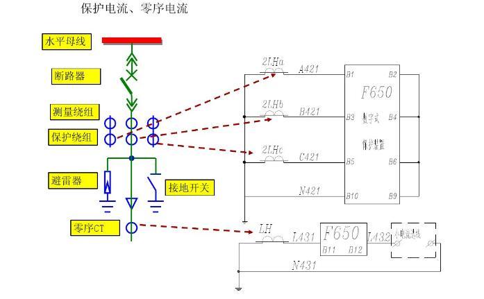 高压二次原理图分类   电源进线   pt及避雷器   母线联络   隔离