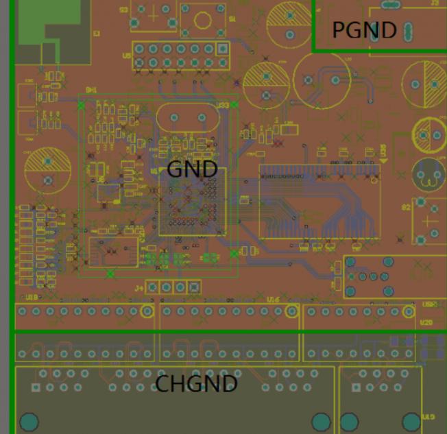PCB中铺铜作用分析