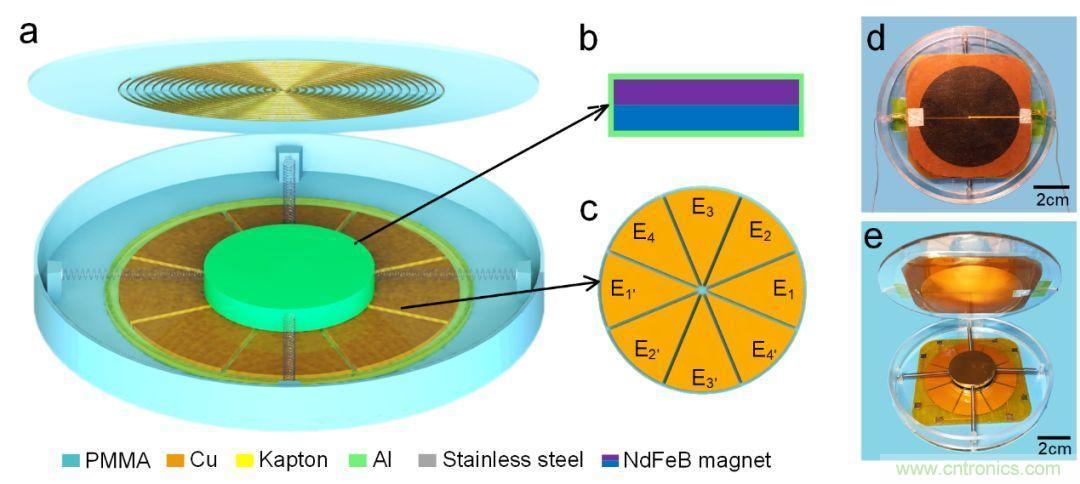 采集平面内任意方向振动机械能的电磁摩擦复合式发电机