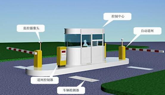 射频识别应用系统的运行环境与接口方式介绍
