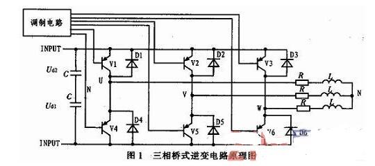三相SPWM逆变器的调制建模和仿真详解