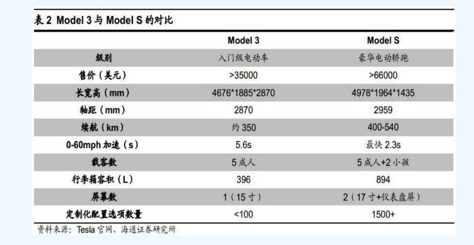 详细特斯拉电池管理系统深度剖析