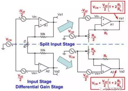 电路噪声产生原因分析及抑制方法