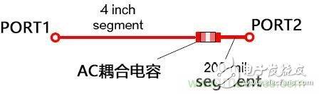 详细解析高速电路设计中耦合电容的重要性