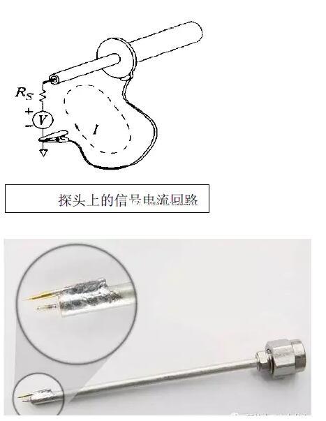 电源纹波测试的正确姿势