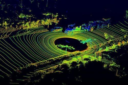 2032年全球汽车应用激光雷达市场将达280亿美元