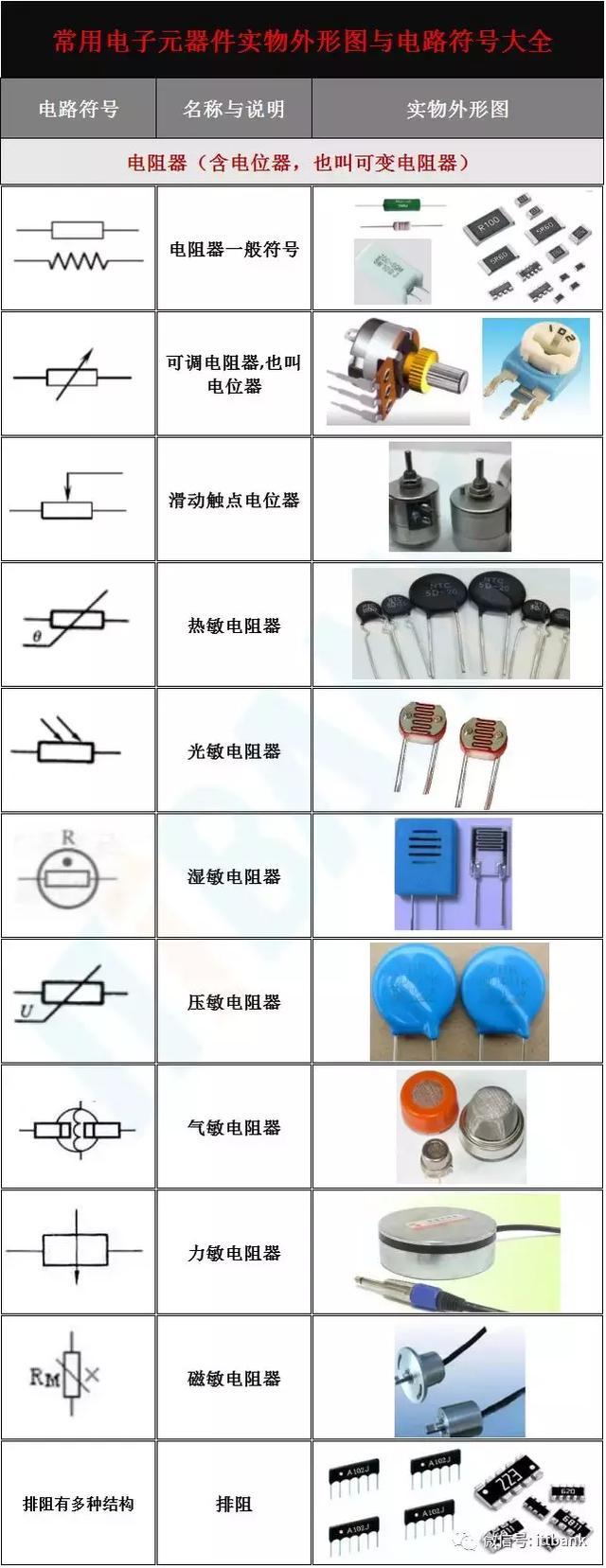 史上最全电子元器件实物外形图+电路符号