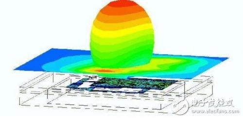 一文读懂电磁兼容性原理、方法及设计方法