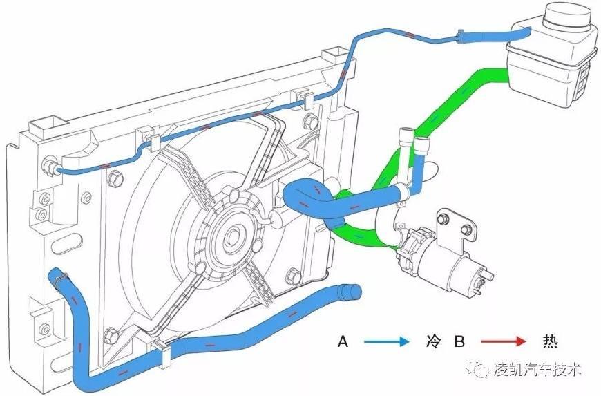 荣威e50循环回事冷却液在管路中的冷却路径如下图所示.比亚迪F3后系统不亮是怎么顶灯图片
