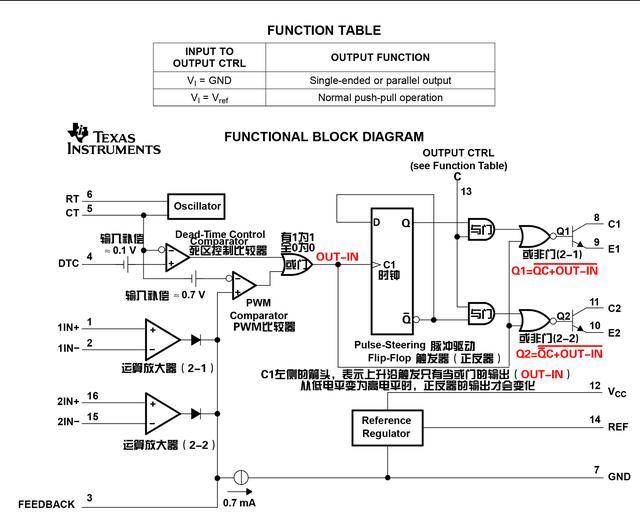 浅谈开关电源pwm芯片之tl494/ka7500