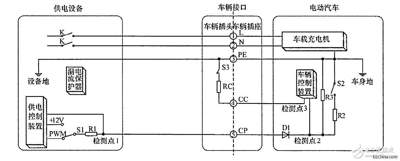 电动汽车V2G系统漏电解决方案