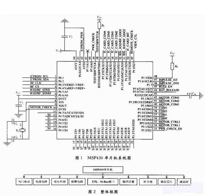 略谈 MSP43单片机端口
